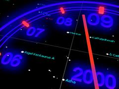 Blue New years space Speedometer Stock Photos