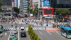 Stock Video Footage of 1080 - Crossing at Shibuya of Tokyo