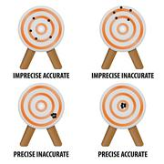 Stock Illustration of accuracy and precision