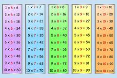 Multiplication table 6-10 - stock illustration
