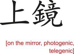 Stock Illustration of Chinese Sign for on the mirror, photogenic, telegenic