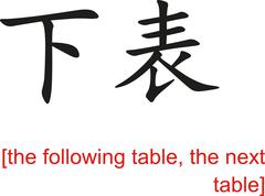 Chinese Sign for the following table, the next table - stock illustration