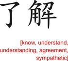 Stock Illustration of Chinese Sign for know, understand, understanding, agreement