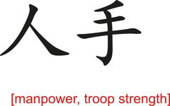 Stock Illustration of Chinese Sign for manpower, troop strength