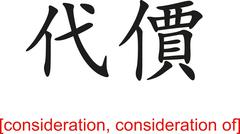 Chinese Sign for consideration, consideration of Stock Illustration