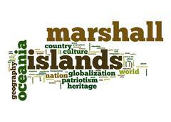 Marshall islands word cloud Stock Illustration