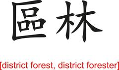 Chinese Sign for district forest, district forester - stock illustration