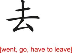 Chinese Sign for went, go, have to leave Stock Illustration