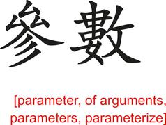 Stock Illustration of Chinese Sign for parameter,of arguments,parameters,parameterize