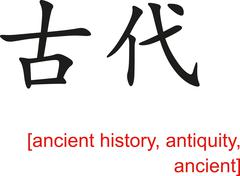 Chinese Sign for ancient history, antiquity, ancient - stock illustration