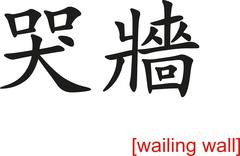 Chinese Sign for wailing wall - stock illustration