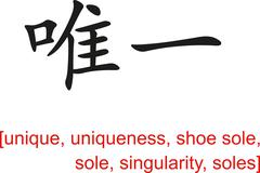 Chinese Sign for unique, uniqueness, shoe sole,sole,singularity Stock Illustration