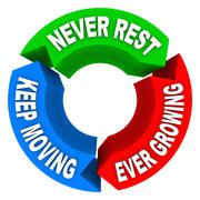 Never rest keep moving ever growing cycle plan consistent improvement Stock Illustration
