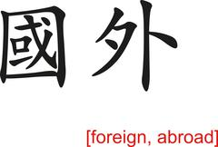 Stock Illustration of Chinese Sign for foreign, abroad