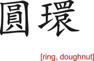 Stock Illustration of Chinese Sign for ring, doughnut