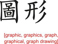 Chinese Sign for graphic, graphics, graph,  graph drawing Piirros