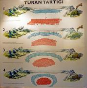Turan tactics of hun armies Stock Photos