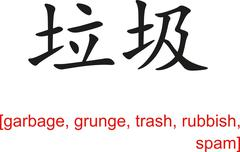 Chinese Sign for garbage, grunge, trash, rubbish, spam Stock Illustration