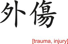 Stock Illustration of Chinese Sign for trauma, injury
