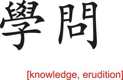 Chinese Sign for knowledge, erudition Stock Illustration