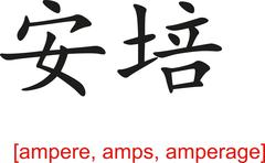 Stock Illustration of Chinese Sign for ampere, amps, amperage