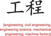 Stock Illustration of Chinese Sign for engineering,engineering science