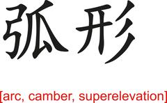 Chinese Sign for arc, camber, superelevation - stock illustration