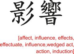Chinese Sign for affect, influence, effects, effectuate, action - stock illustration
