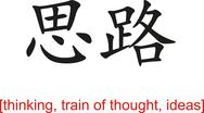 Stock Illustration of Chinese Sign for thinking, train of thought, ideas