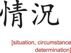 Chinese Sign for situation, circumstance determination - stock illustration