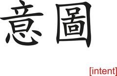 Stock Illustration of Chinese Sign for intent