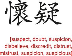 Chinese Sign for suspect, doubt, suspicion,disbelieve,discredit - stock illustration