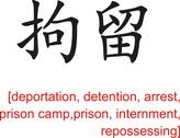 Stock Illustration of Chinese Sign for deportation,detention,arrest,,prison