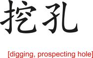 Stock Illustration of Chinese Sign for digging, prospecting hole