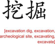 Chinese Sign for excavation dig, excavation, archeological site - stock illustration