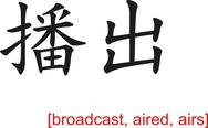 Stock Illustration of Chinese Sign for broadcast, aired, airs