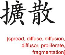 Stock Illustration of Chinese Sign for spread, diffuse,diffusor, fragmentation