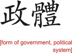Stock Illustration of Chinese Sign for form of government, political system