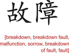 Chinese Sign for breakdown, malfunction, sorrow, fault - stock illustration