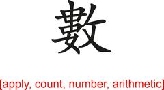 Chinese Sign for apply, count, number, arithmetic Stock Illustration