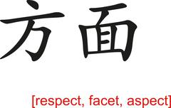 Chinese Sign for respect, facet, aspect - stock illustration