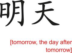Chinese Sign for tomorrow, the day after tomorrow - stock illustration
