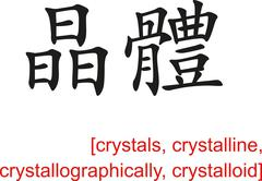 Chinese Sign for crystals, crystalline, crystallographically Stock Illustration
