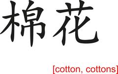Chinese Sign for cotton, cottons - stock illustration