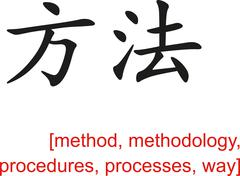 Chinese Sign for method, methodology,procedures,processes, way - stock illustration