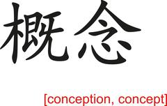 Chinese Sign for conception, concept - stock illustration