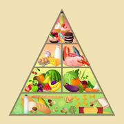 Food pyramid concept Stock Illustration