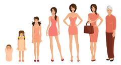 Generation woman set - stock illustration