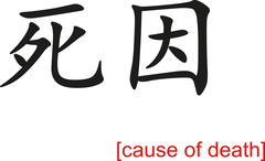 Chinese Sign for cause of death - stock illustration