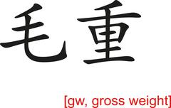 Chinese Sign for gw, gross weight Stock Illustration